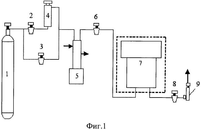 Способ инактивации микроорганизмов рода e. coli