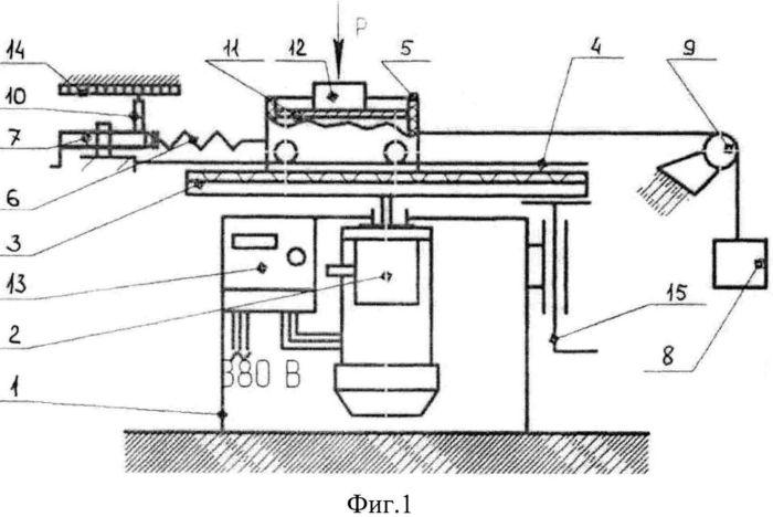 Устройство для исследования физико-механических свойств корнеклубнеплодов