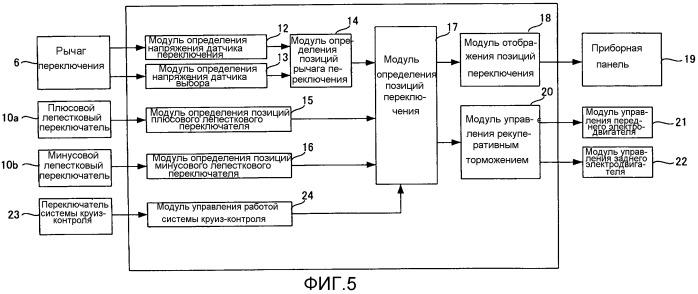 Устройство управления рекуперативным торможением