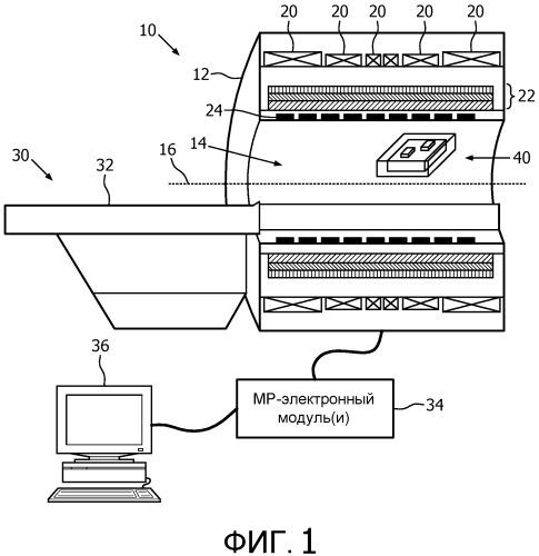 Магнитно-резонансносовместимые электрические устройства и компоненты с виброустойчивым радиочастотным экраном или корпусом