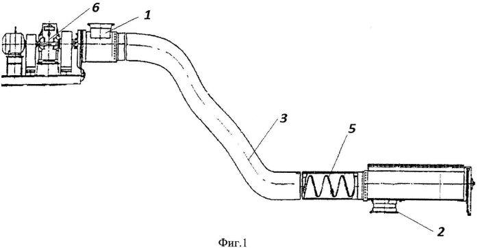 Винтовой конвейер для транспортировки сыпучих грузов