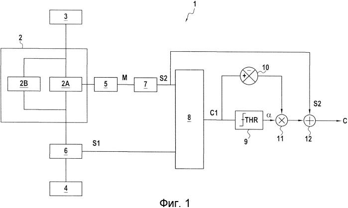 Способ и устройство для формирования сигнала установочной точки