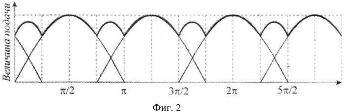 Способ регистрации сигналов акустической эмиссии
