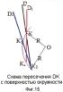 Способ и устройство сохранения геодезического направления