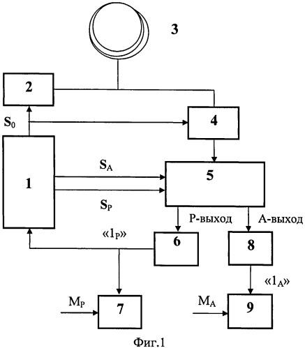 Способ обнаружения электронных устройств импульсным металлодетектором
