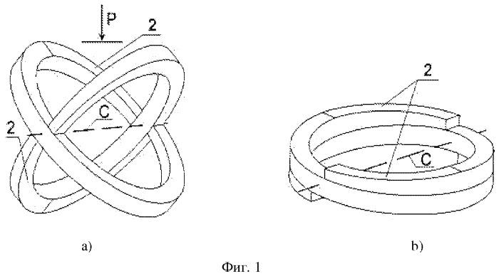 Сферическая пружина сжатия
