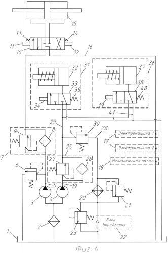 Гидросистема многодиапазонной многопоточной электромеханической трансмиссии