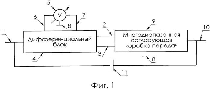 Многодиапазонная трехпоточная бесступенчатая трансмиссия на основе двух дифференциальных механизмов
