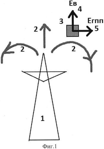 Способ работы автоматического беспилотного комплекса диагностики высоковольтных воздушных линий электропередачи