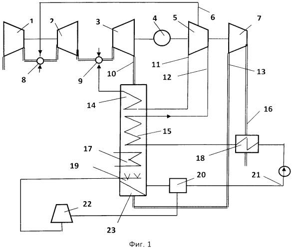 Способ работы парогазовой энергетической установки и устройство для его осуществления