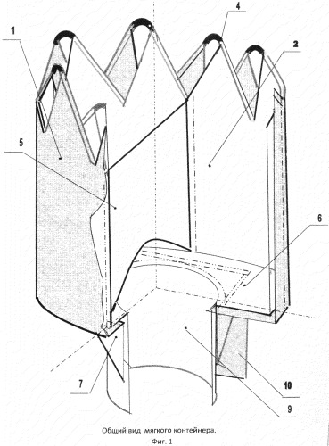 Мягкий контейнер и способ его изготовления
