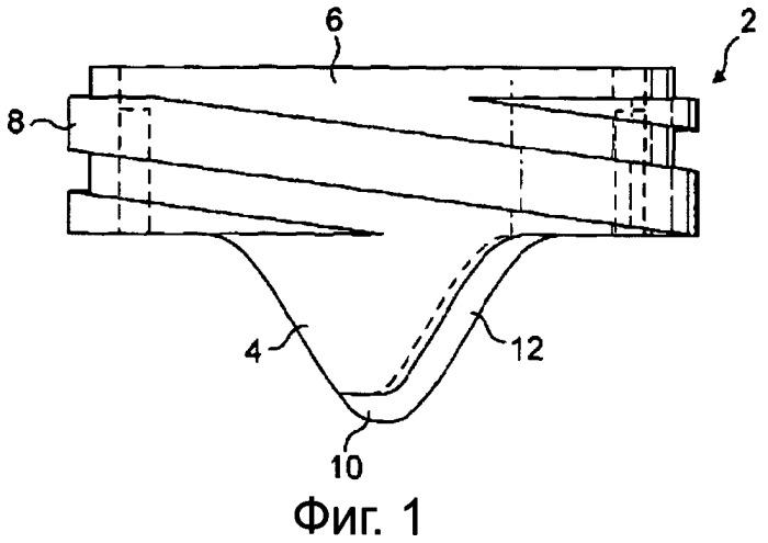 Насадка наливных горловин с режущим/пробойным зубом