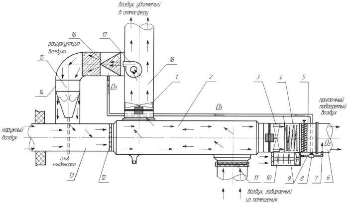 Вентиляционно-отопительная установка с утилизацией теплоты, озонированием и рециркуляцией воздуха
