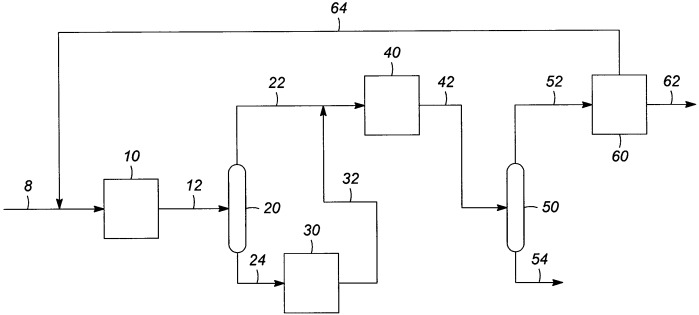 Интегрированный реактор гидрирования/дегидрирования в конфигурации способа каталитического риформинга для улучшенного получения ароматических соединений
