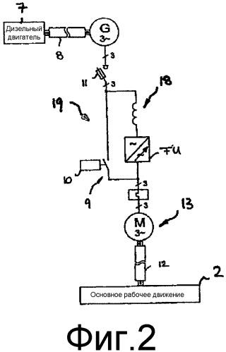 Самоходная рабочая машина с электрической системой привода, а также способ ее эксплуатации