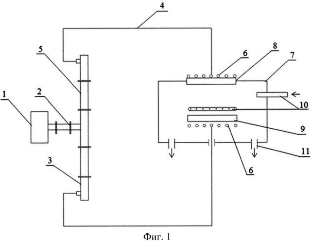 Устройство свч плазменной обработки материалов