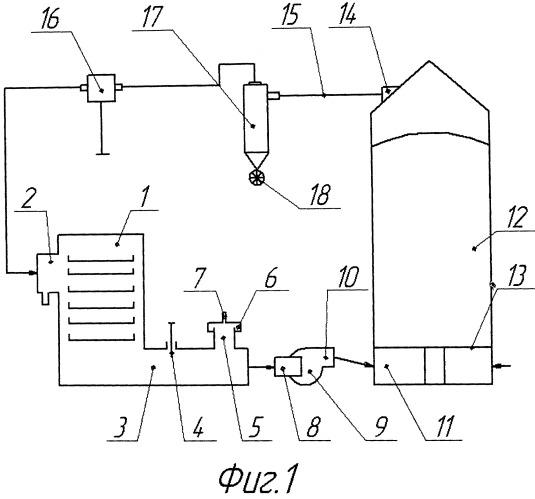 Система фумигации зерна фосфином