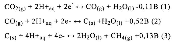 Способ и устройство для производства углеводородов