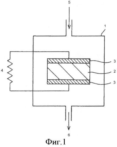 Однокамерный топливный элемент и способ получения проводящего нанокомпозитного материала для него