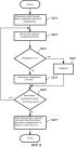 Способ и устройство регулирования диапазона вывода света твердотельного освещения на основании максимальной и минимальной настроек регулятора освещенности
