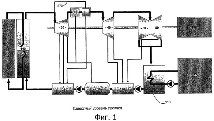 Термодинамический цикл насыщенного пара для турбины и связанная с ним установка