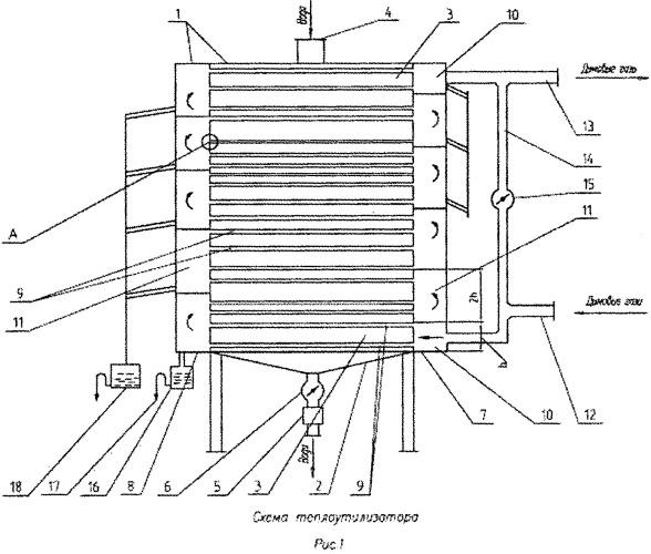 Теплоутилизатор для глубокой утилизации тепла дымовых газов поверхностного типа и способ его работы