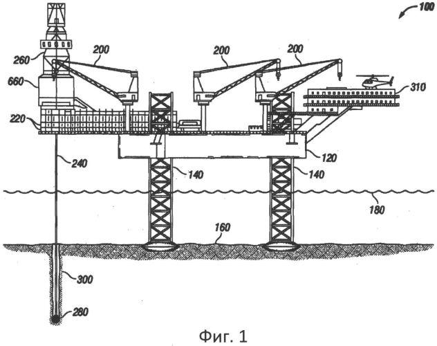 Самоподъемная буровая установка с двумя вышками для работы в ледовых условиях