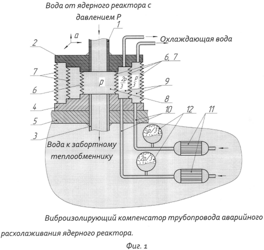 Виброизолирующий компенсатор трубопровода аварийной системы расхолаживания ядерного реактора подводной лодки