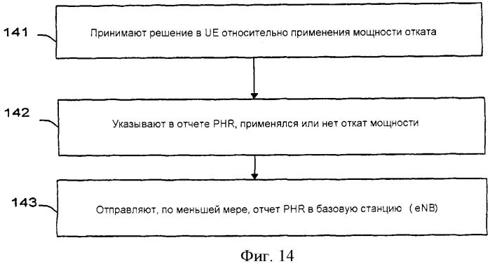 Способы и устройства, обеспечивающие возможность указания отката мощности в phr в телекоммуникационной системе