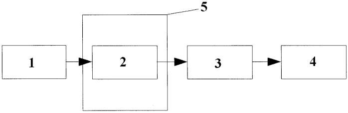 Способ контроля процесса плавки в вакуумной дуговой печи