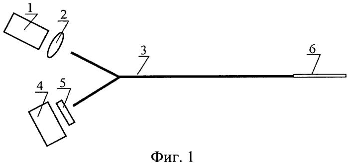 Чувствительный элемент волоконно-оптического датчика температуры