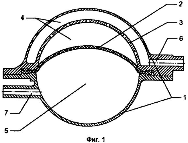 Способ испытаний на герметичность гидравлической системы терморегулирования космического аппарата, снабженной гидропневматическим компенсатором с ограничительной решеткой жидкостной полости