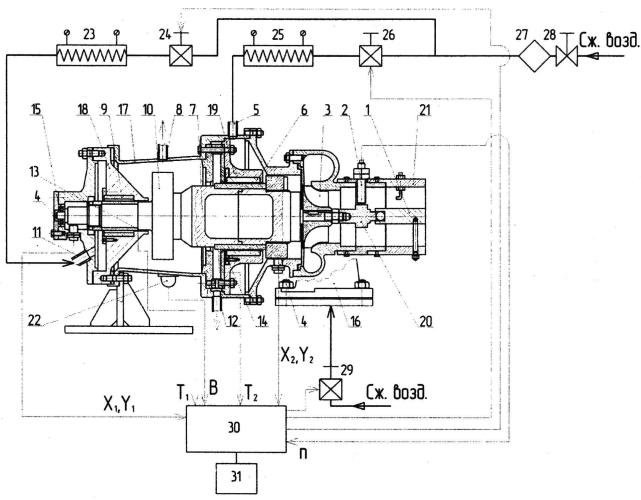 Стенд для испытаний газодинамических подшипников
