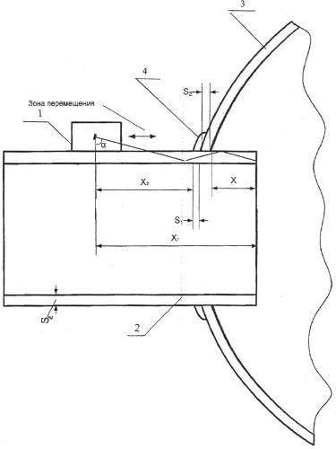Способ определения длины патрубка, выступающего внутрь трубы тройникового соединения, эхо-сигналом