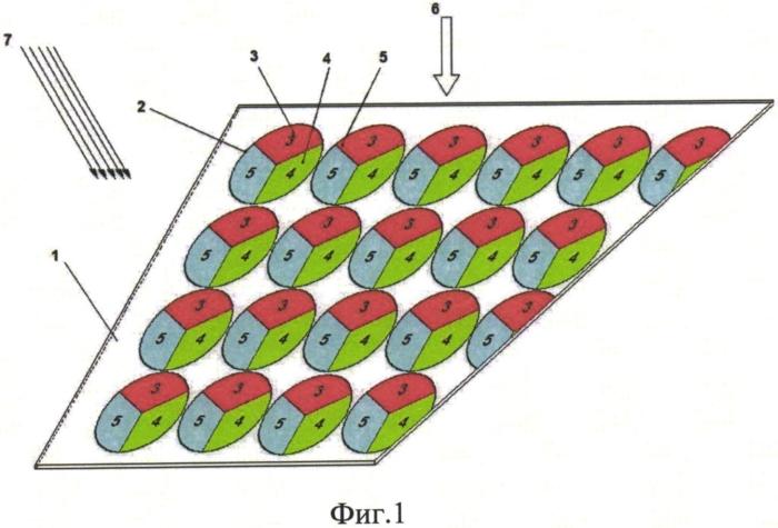 Способ получения комбинированного черно-белого и полноцветного персонализационного изображения на многослойной структуре