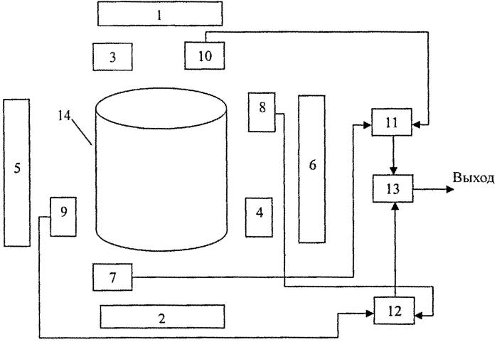 Устройство для определения внешнего объема цилиндрического полого изделия