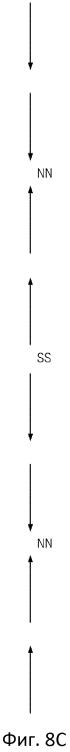 Способы усовершенствования активной локации и намагничивания целевой скважины