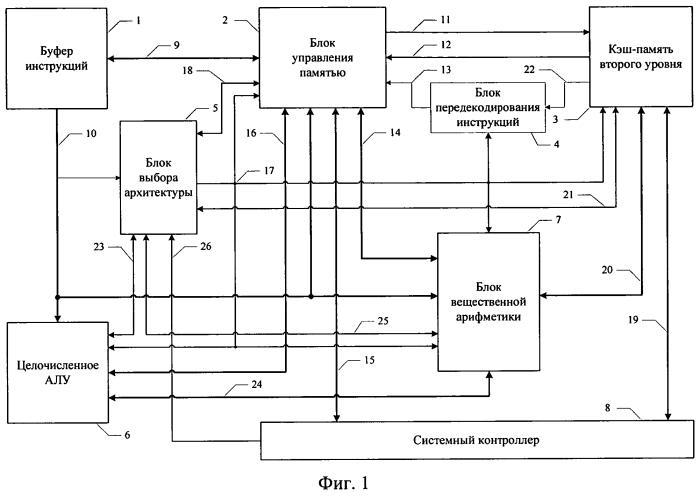 Гибридный микропроцессор