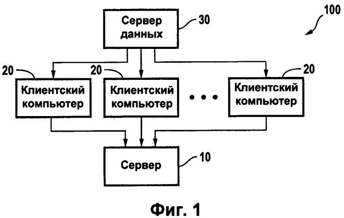 Сетевая вычислительная система и способ решения вычислительной задачи