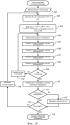 Способ и система для компенсации освещенности и перехода при кодировании и обработке видеосигнала