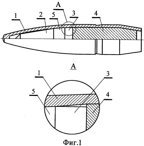 Пуля патрона стрелкового оружия