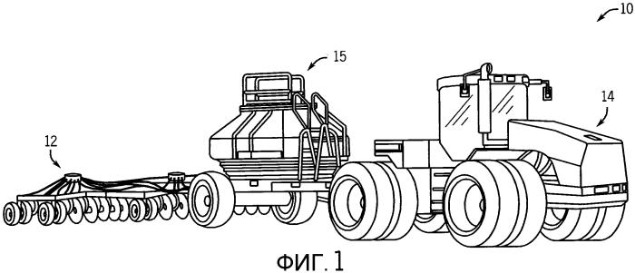 Гидравлическая система с механическим управлением для сельскохозяйственного орудия