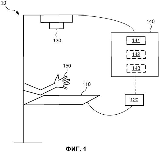 Распознавание телодвижений с использованием цифровой цветовой рирпроекции