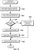 Способ и компьютерная система для выполнения команды запуска субканала в вычислительной среде