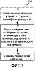 Способ обращения к группе оконечных устройств в сети связи, аппаратура и оконечное устройство в сети связи