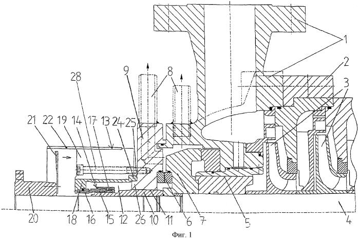 Система уплотнений для центробежных насосов