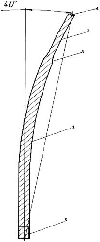 Волновод для контактной ультразвуковой литотрипсии в просвете общего желчного протока