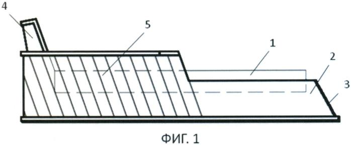 Кровать (варианты)