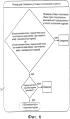 Способ управления задним барабаном очистного комбайна двустороннего действия (варианты)