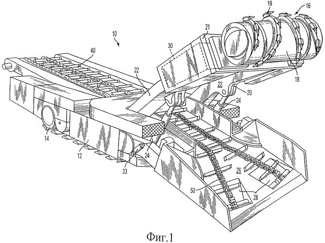 Врубовая головка, содержащая собственные двигатели и коробку передач